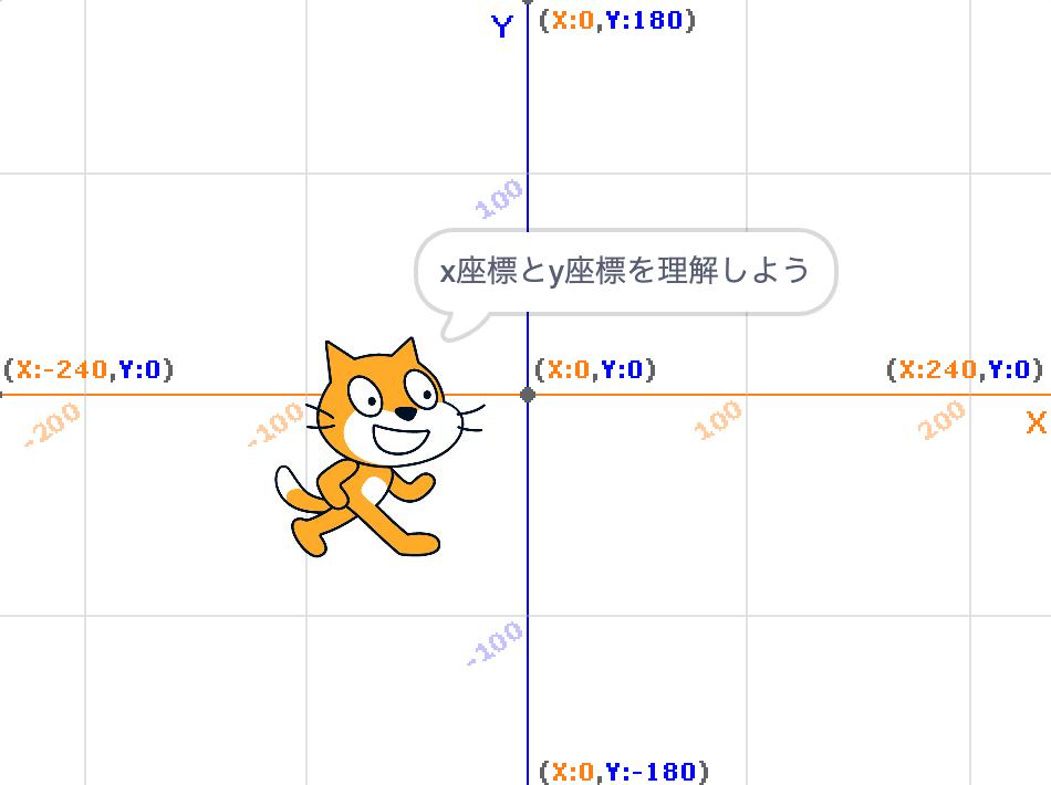 Scratch(スクラッチ):x座標とy座標