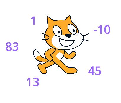 Scratch(スクラッチ):乱数を使ってみよう